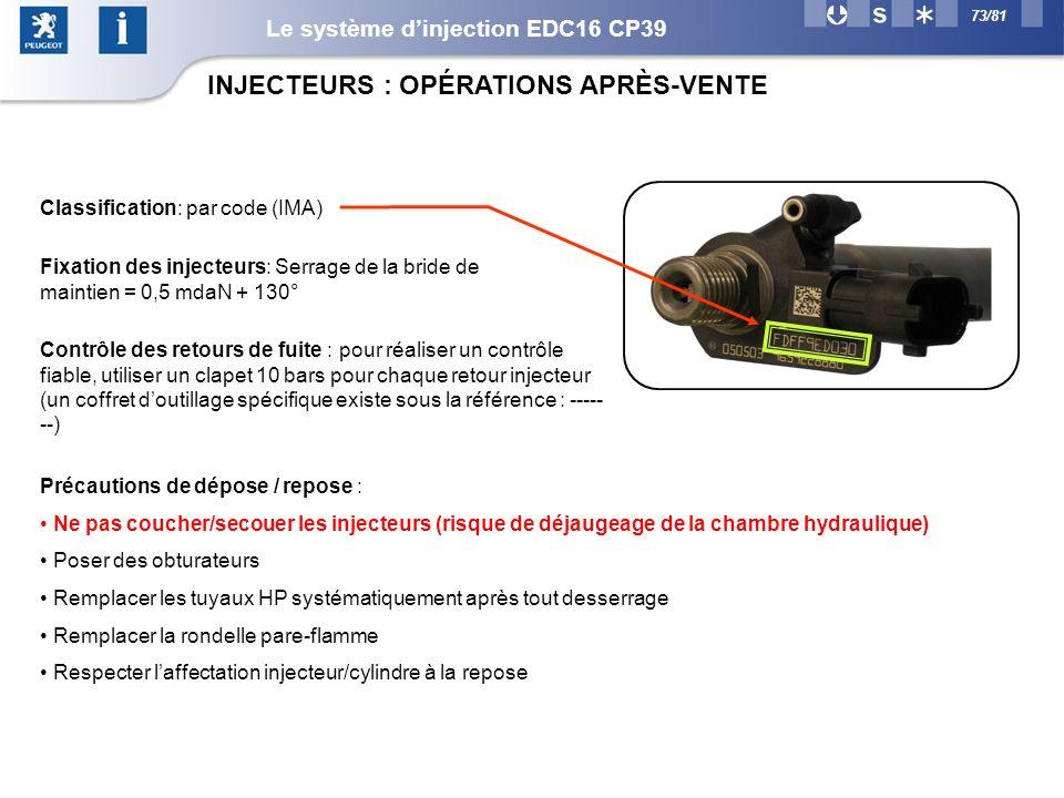INJECTEURS : OPÉRATIONS APRÈS-VENTE