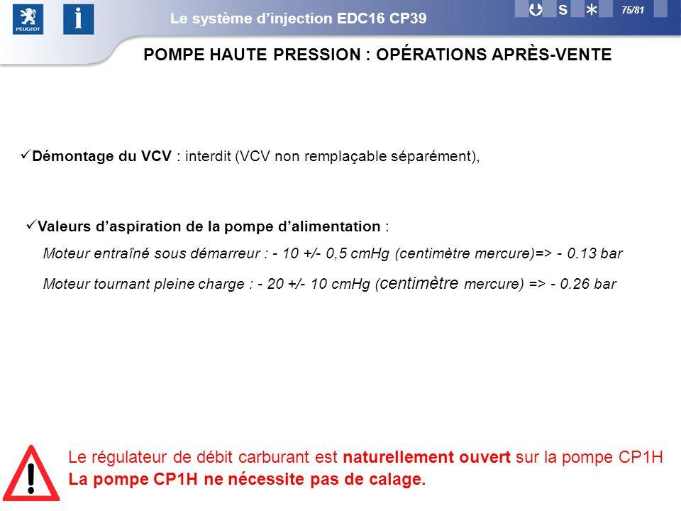 POMPE HAUTE PRESSION : OPÉRATIONS APRÈS-VENTE