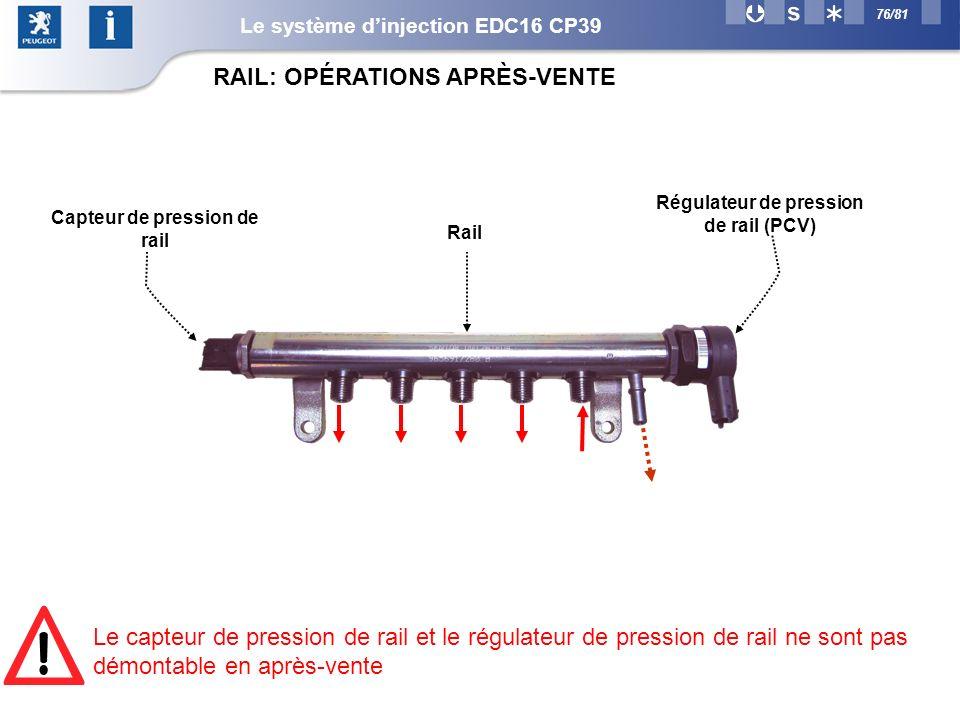 RAIL: OPÉRATIONS APRÈS-VENTE