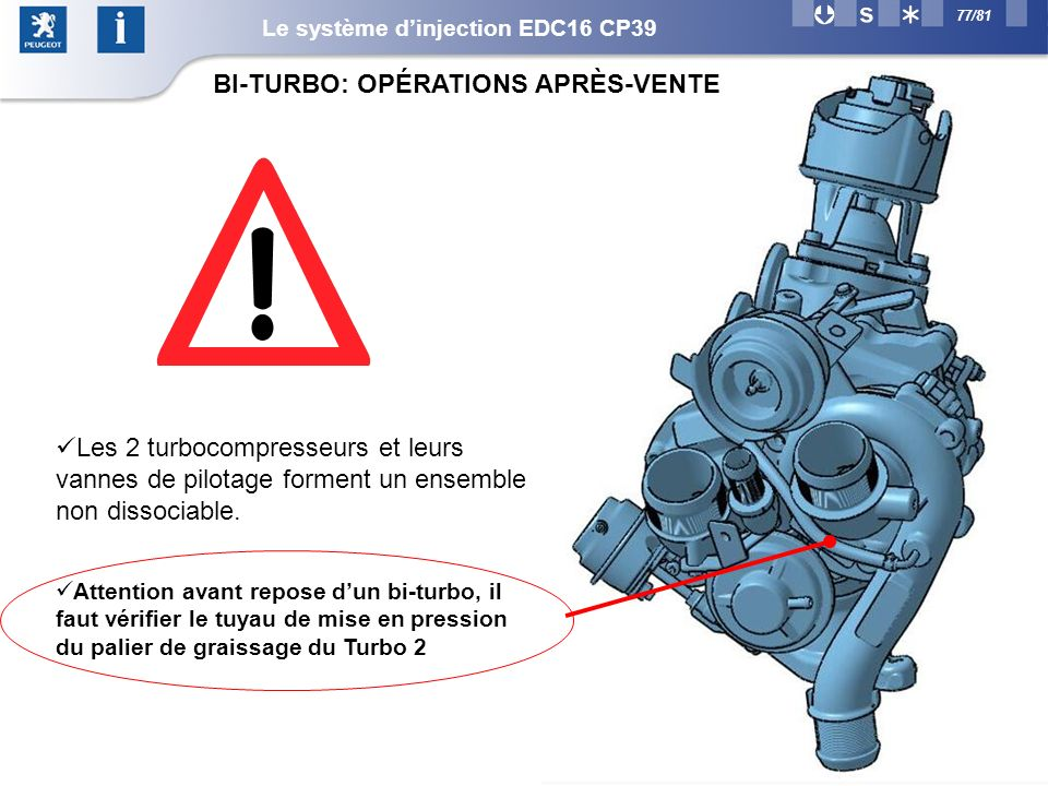 BI-TURBO: OPÉRATIONS APRÈS-VENTE