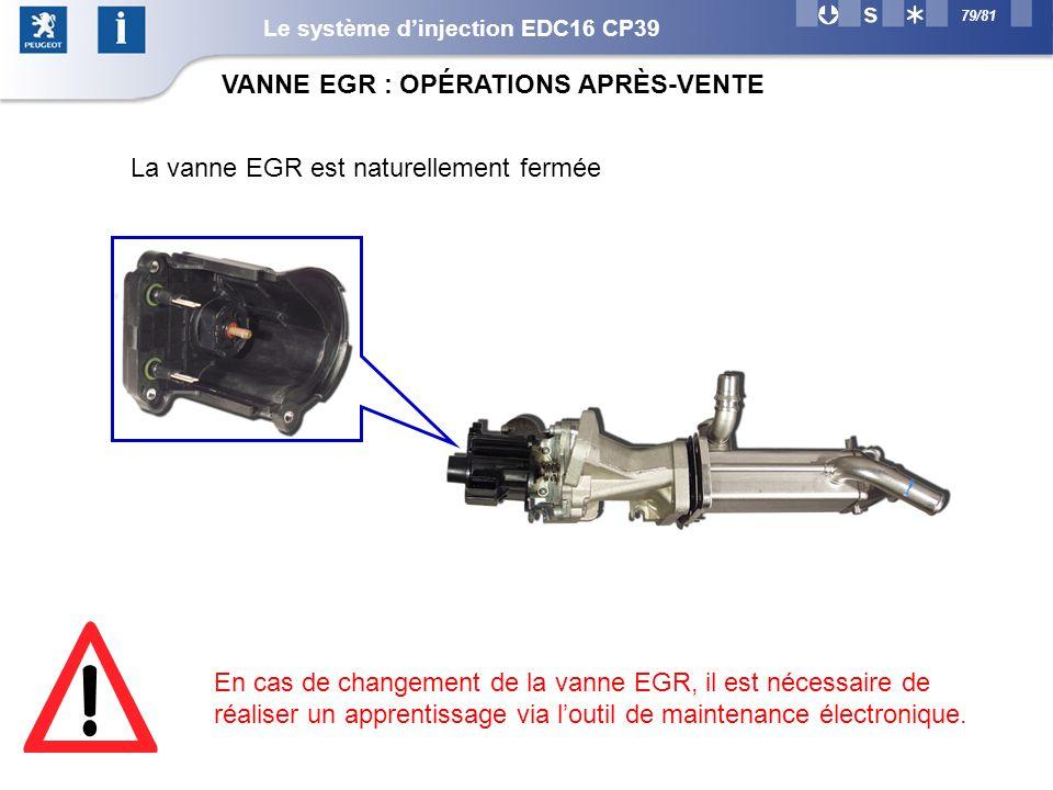 VANNE EGR : OPÉRATIONS APRÈS-VENTE