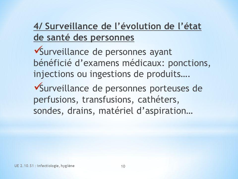 4/ Surveillance de l'évolution de l'état de santé des personnes