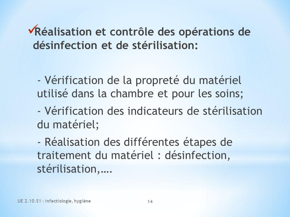- Vérification des indicateurs de stérilisation du matériel;