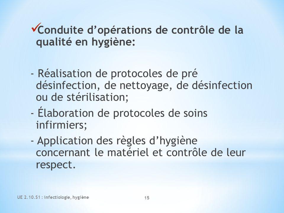 Conduite d'opérations de contrôle de la qualité en hygiène: