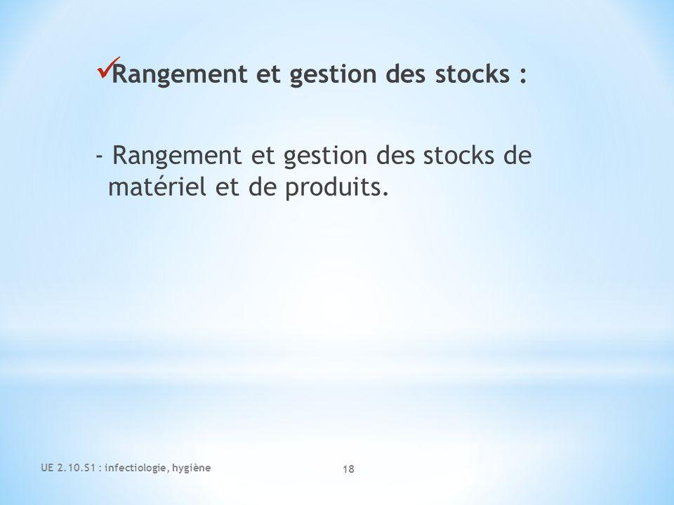 Rangement et gestion des stocks :