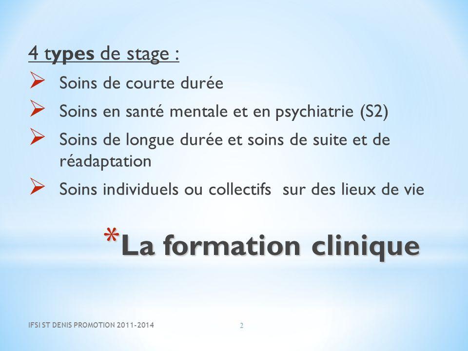 La formation clinique 4 types de stage : Soins de courte durée