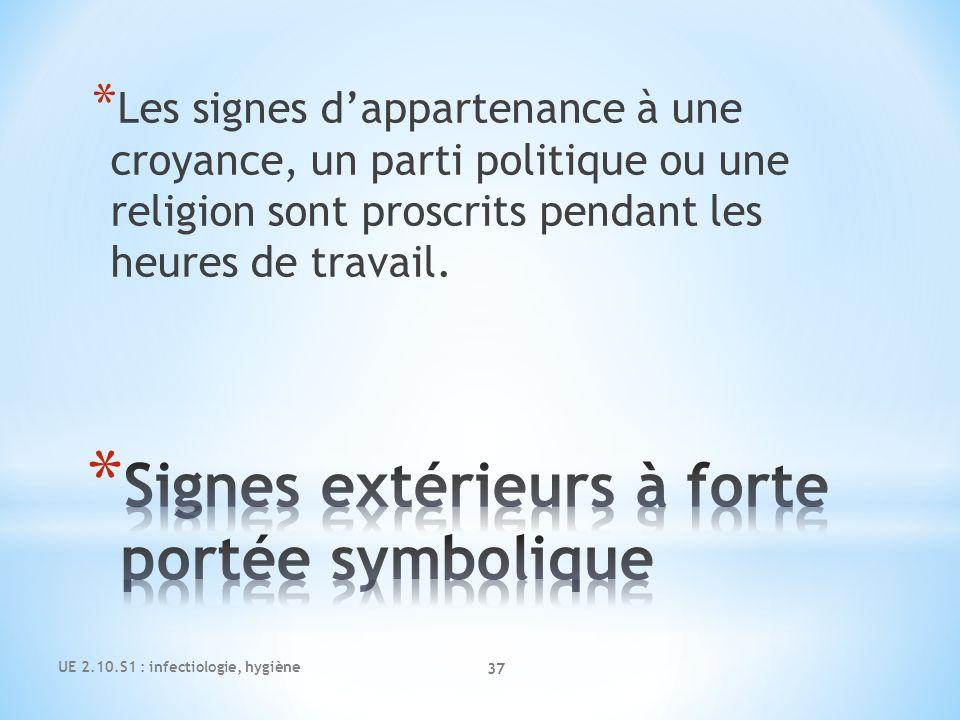 Signes extérieurs à forte portée symbolique