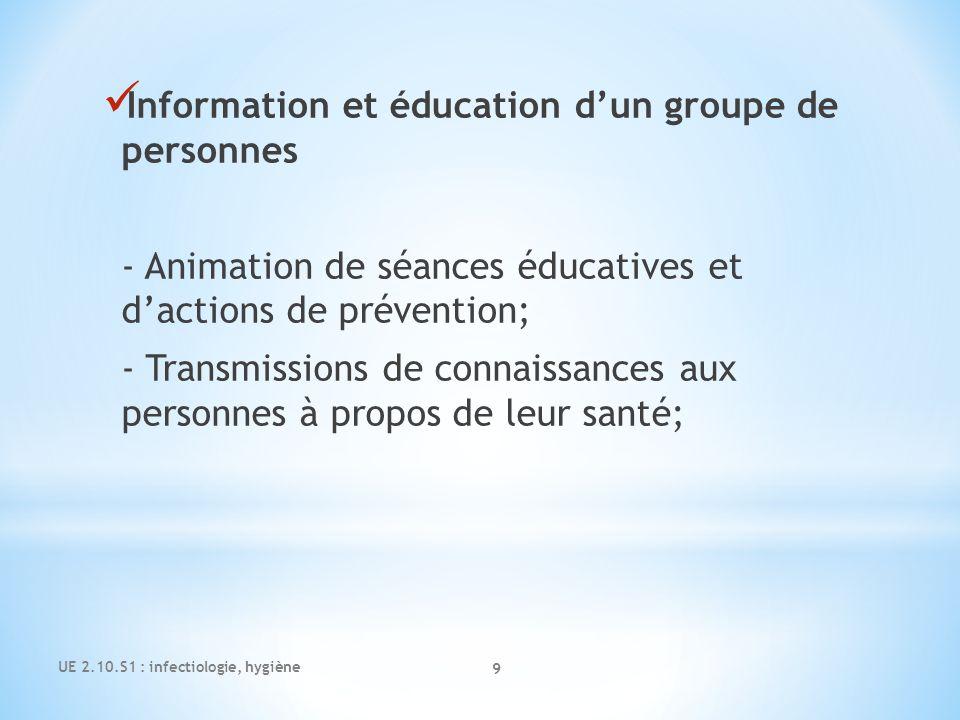 Information et éducation d'un groupe de personnes