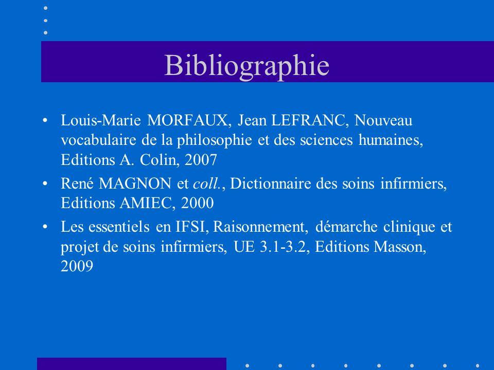 Bibliographie Louis-Marie MORFAUX, Jean LEFRANC, Nouveau vocabulaire de la philosophie et des sciences humaines, Editions A. Colin, 2007.