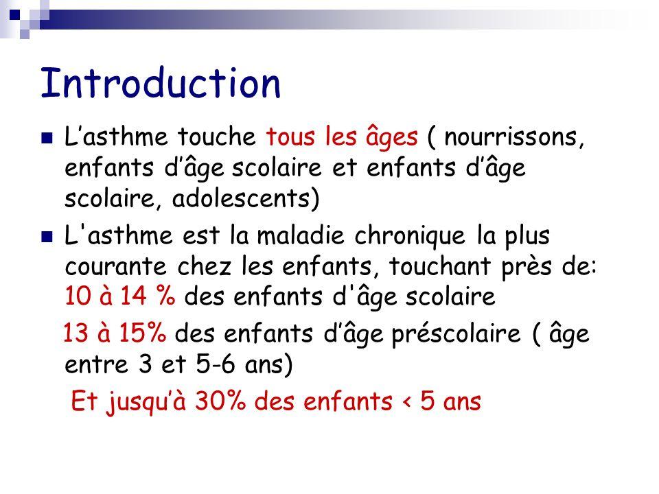 Introduction L'asthme touche tous les âges ( nourrissons, enfants d'âge scolaire et enfants d'âge scolaire, adolescents)