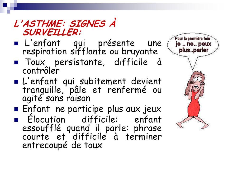 L ASTHME: SIGNES À SURVEILLER: