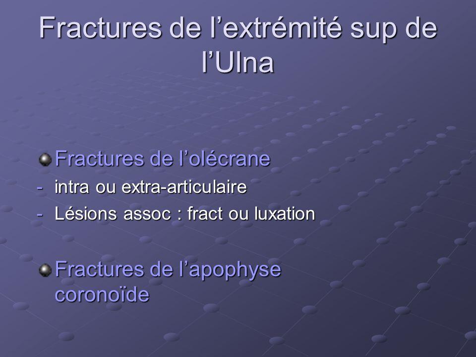 Fractures de l'extrémité sup de l'Ulna