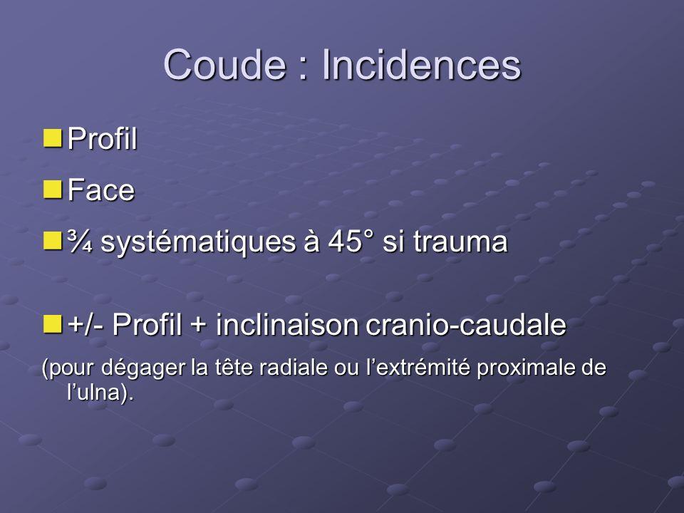 Coude : Incidences Profil Face ¾ systématiques à 45° si trauma
