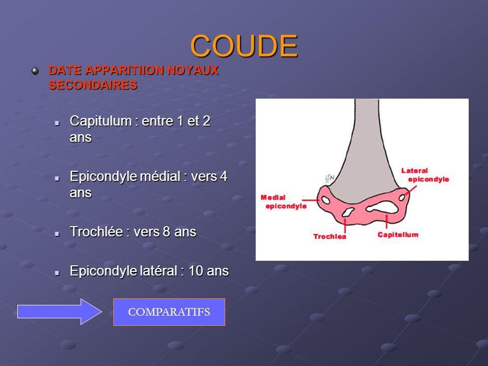 COUDE Capitulum : entre 1 et 2 ans Epicondyle médial : vers 4 ans