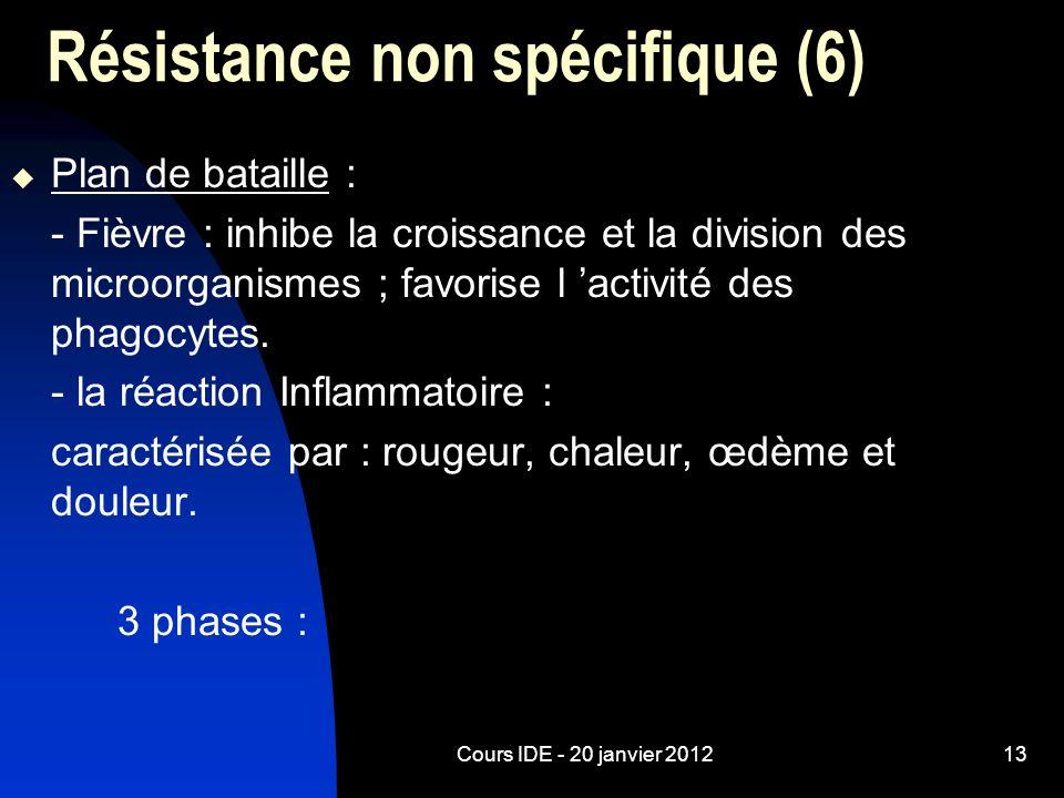 Résistance non spécifique (6)