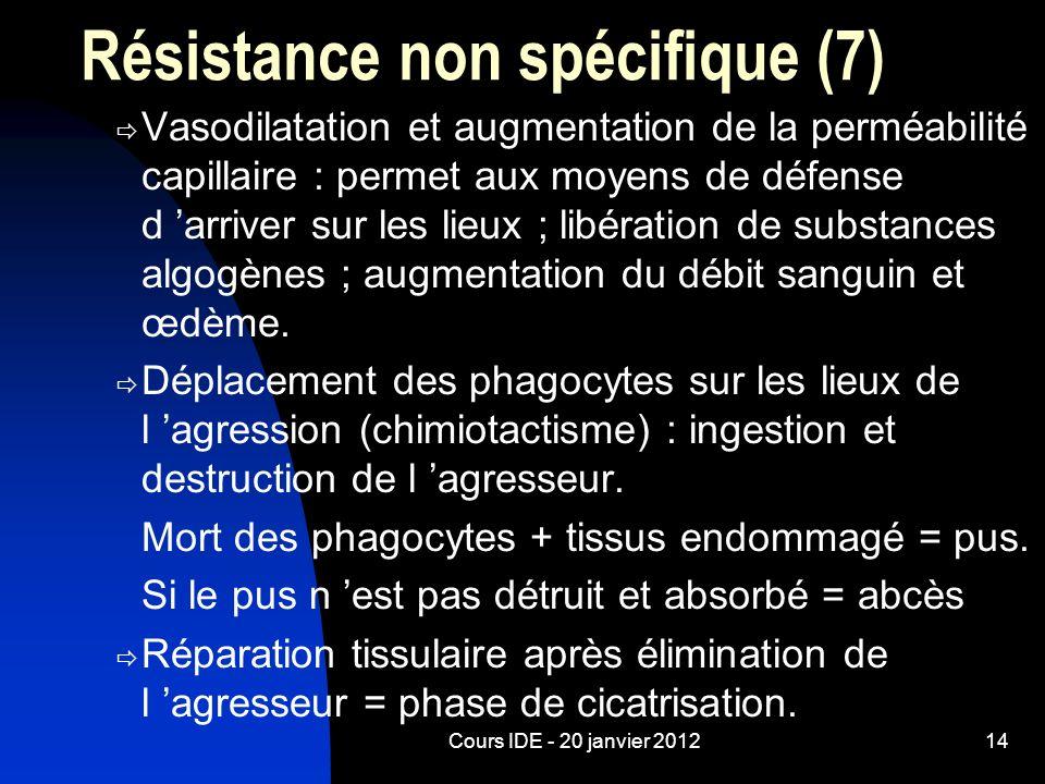 Résistance non spécifique (7)