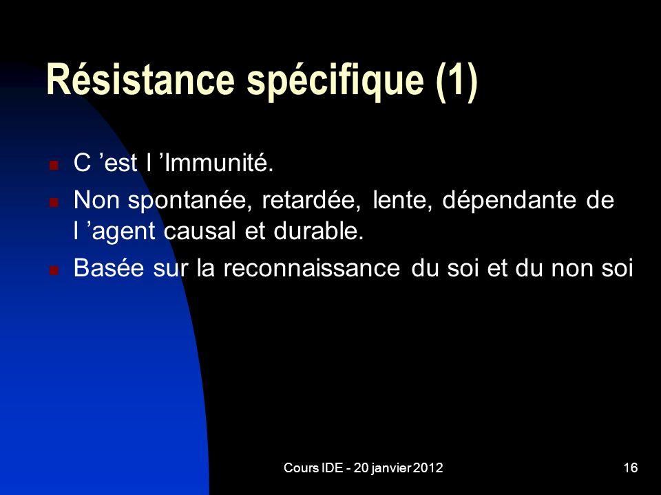 Résistance spécifique (1)