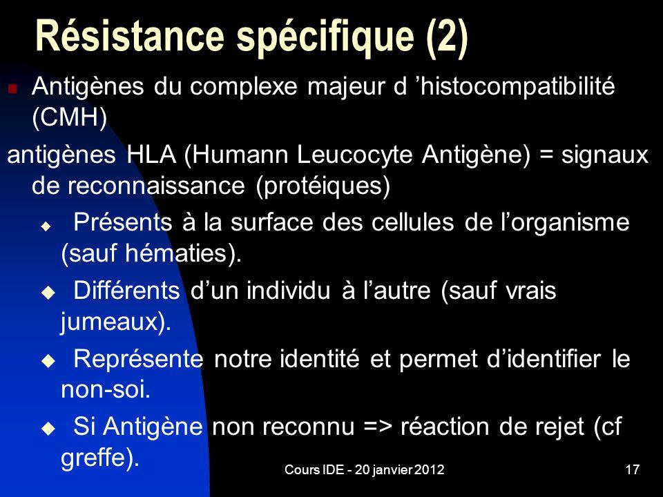 Résistance spécifique (2)