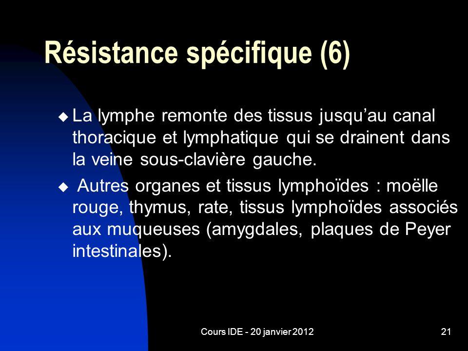 Résistance spécifique (6)