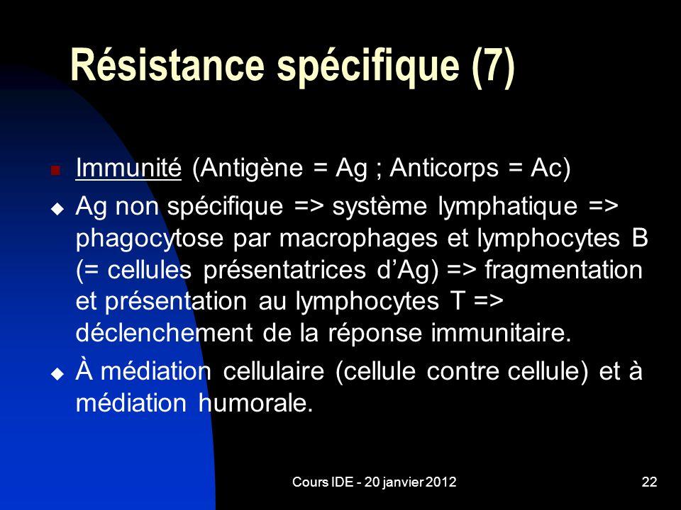 Résistance spécifique (7)