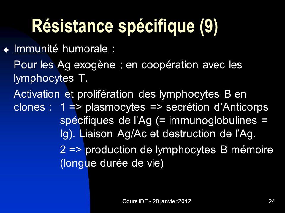 Résistance spécifique (9)
