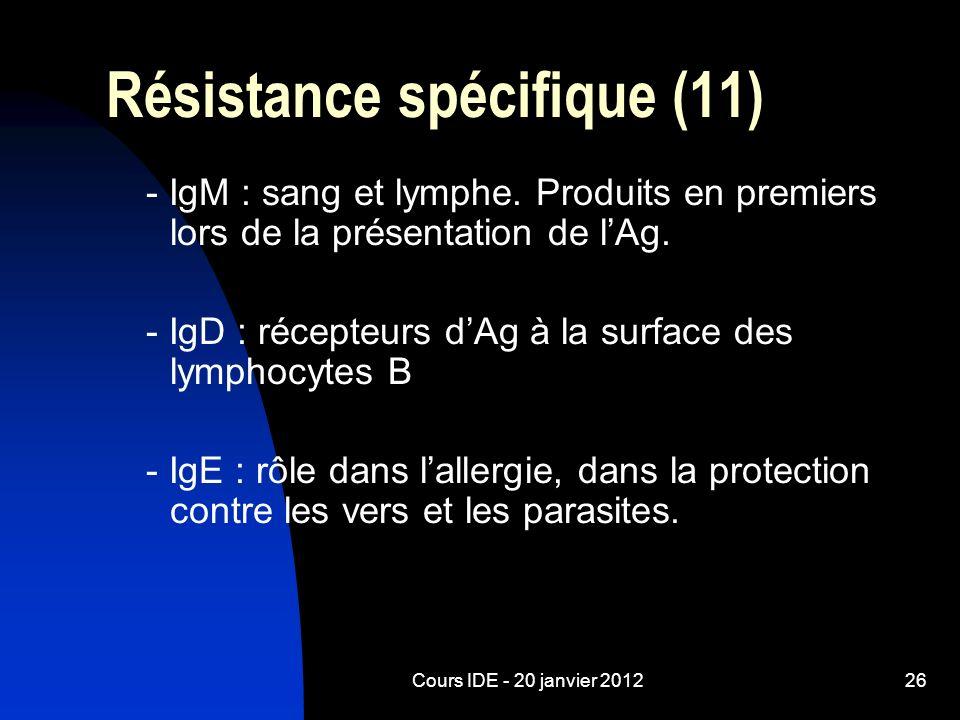 Résistance spécifique (11)