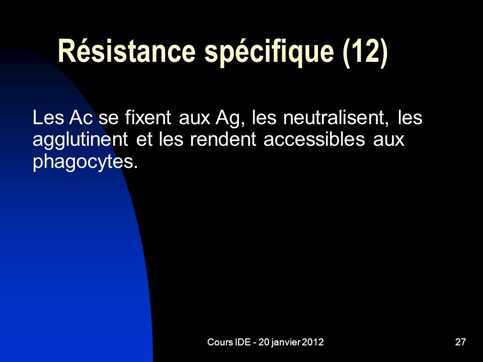 Résistance spécifique (12)