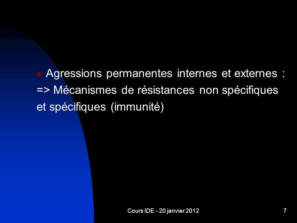 Agressions permanentes internes et externes :