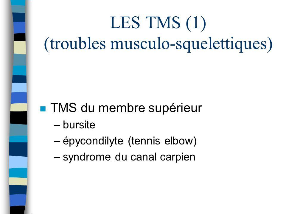 LES TMS (1) (troubles musculo-squelettiques)