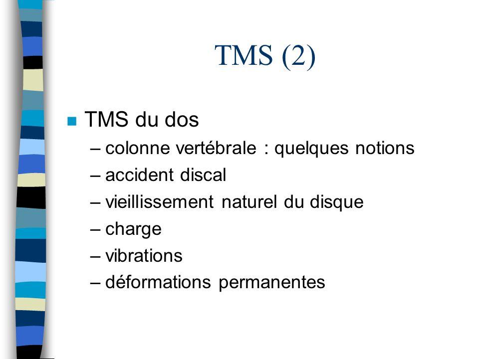 TMS (2) TMS du dos colonne vertébrale : quelques notions