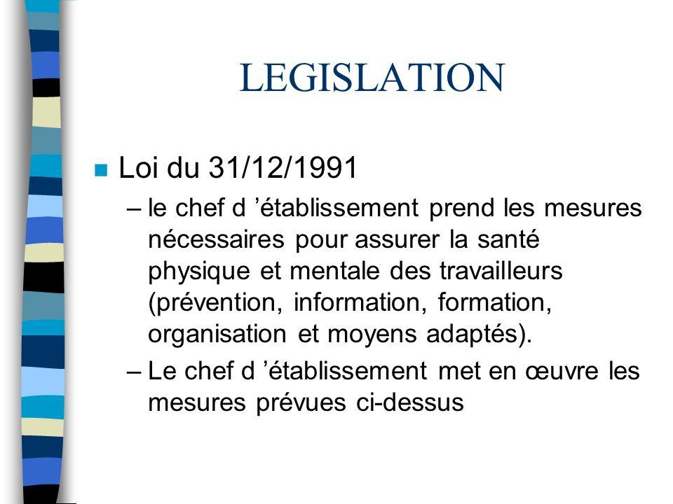 LEGISLATION Loi du 31/12/1991.
