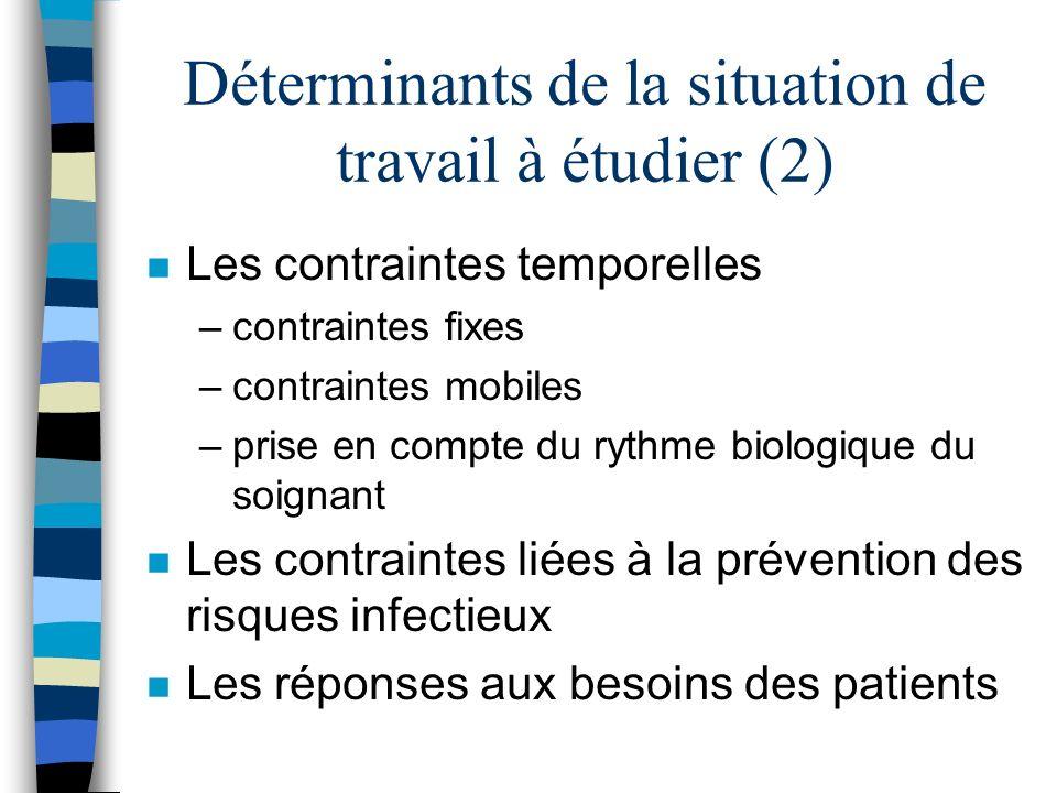 Déterminants de la situation de travail à étudier (2)