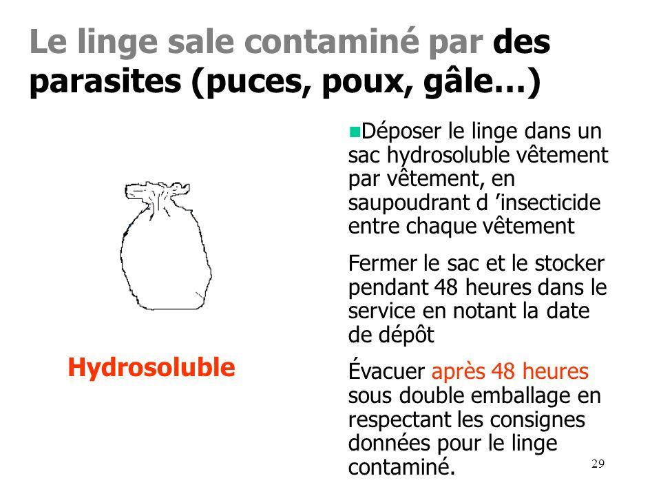 Le linge sale contaminé par des parasites (puces, poux, gâle…)