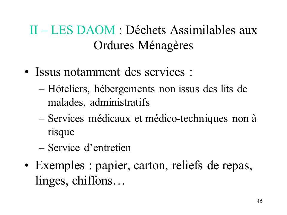 II – LES DAOM : Déchets Assimilables aux Ordures Ménagères