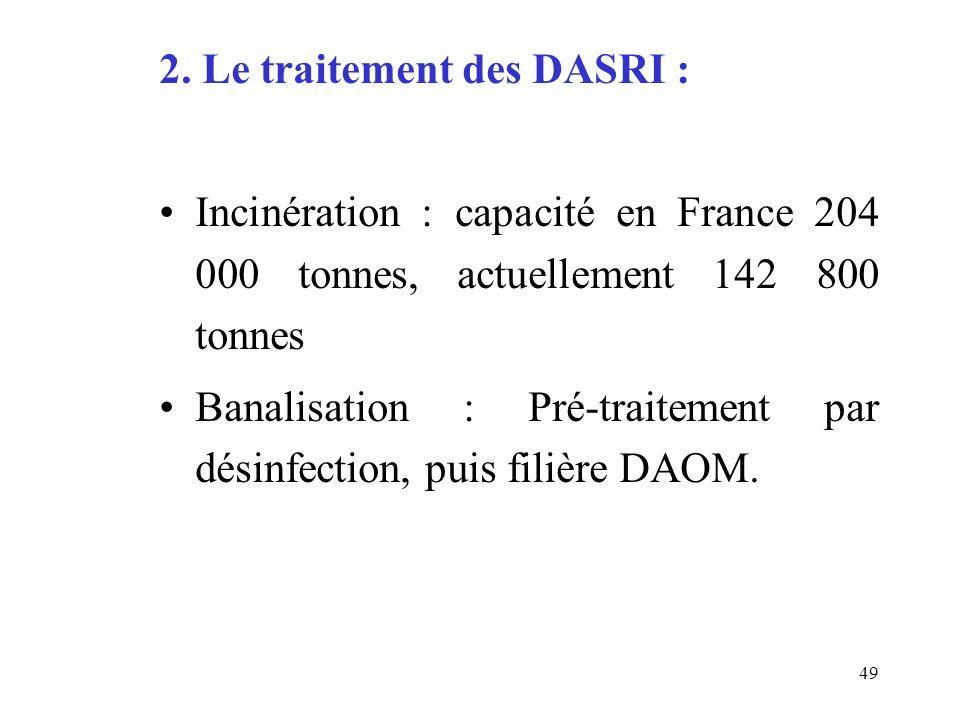 2. Le traitement des DASRI :