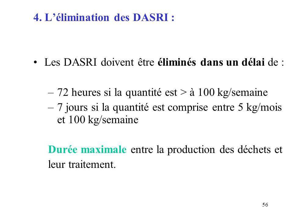 4. L'élimination des DASRI :
