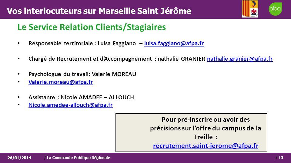 Vos interlocuteurs sur Marseille Saint Jérôme