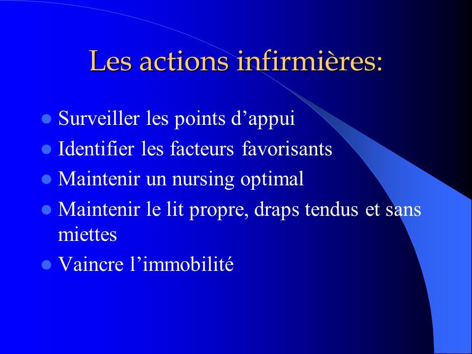 Les actions infirmières: