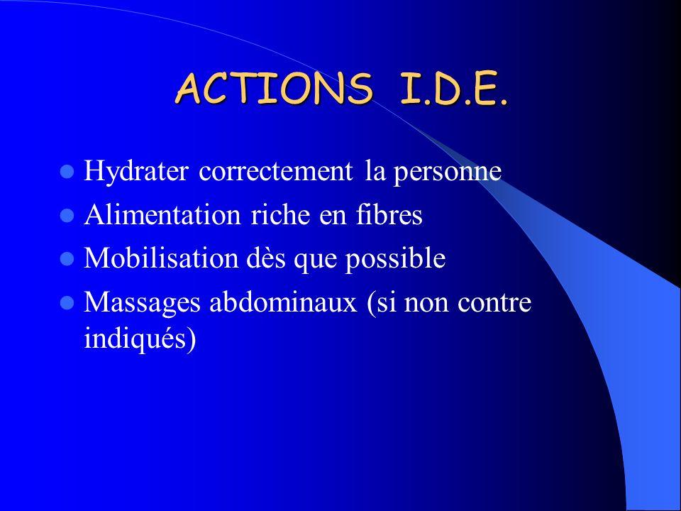 ACTIONS I.D.E. Hydrater correctement la personne