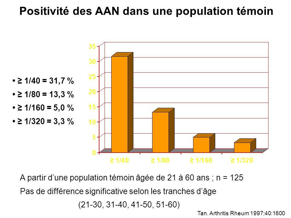 Positivité des AAN dans une population témoin