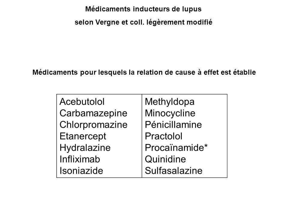 Médicaments inducteurs de lupus