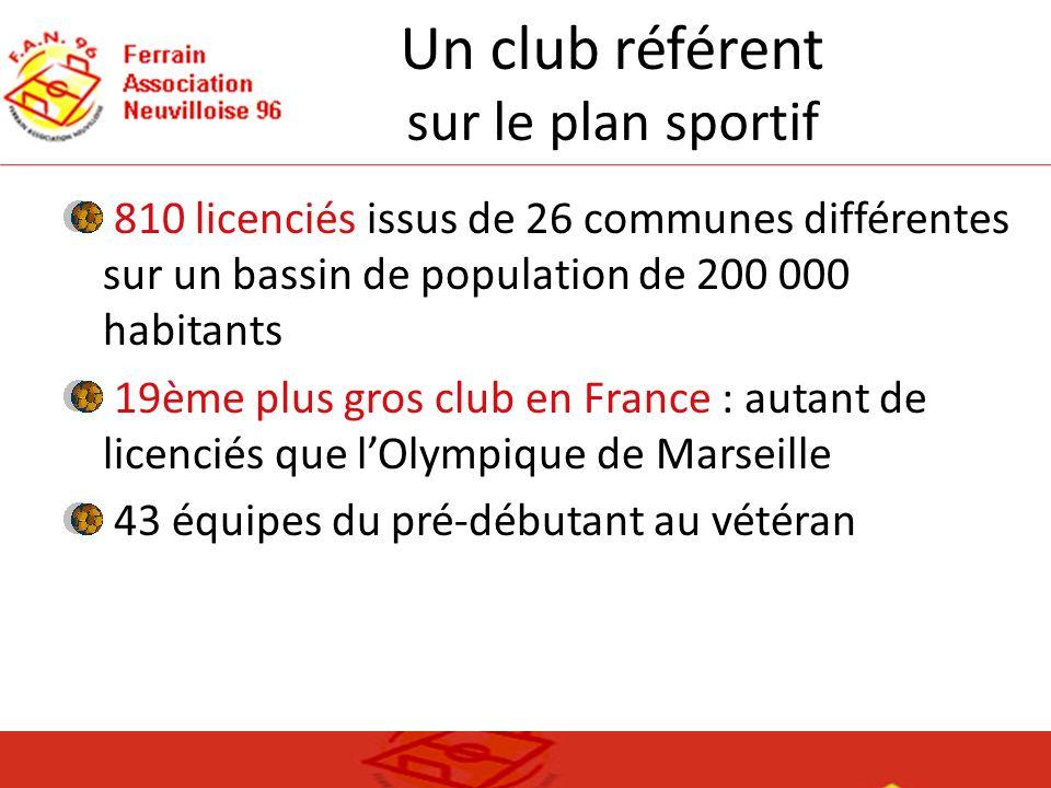 Un club référent sur le plan sportif