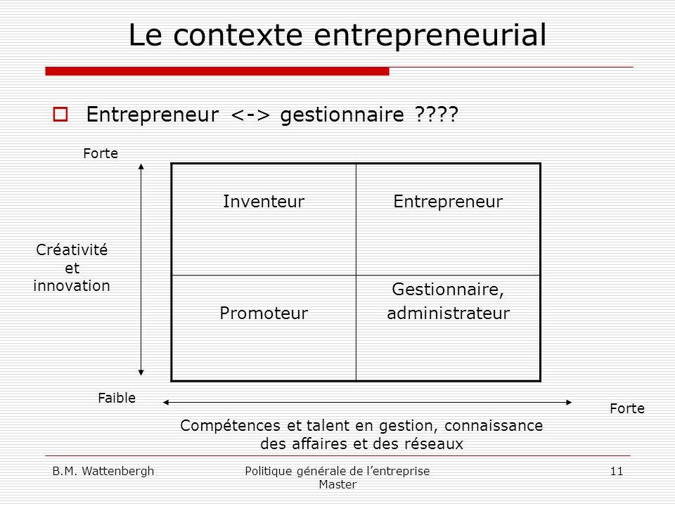 Le contexte entrepreneurial