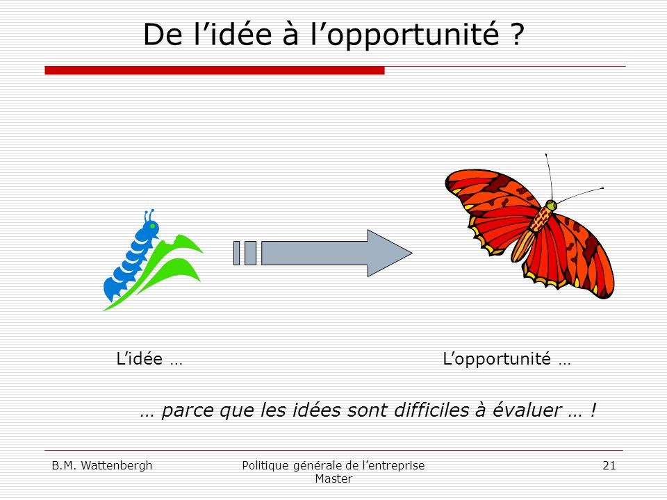 De l'idée à l'opportunité