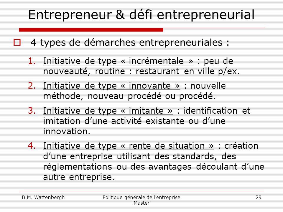 Entrepreneur & défi entrepreneurial