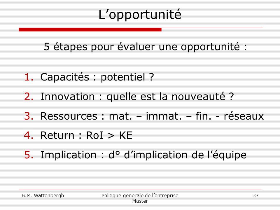 L'opportunité 5 étapes pour évaluer une opportunité :