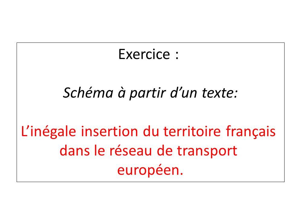 Schéma à partir d'un texte: L'inégale insertion du territoire français