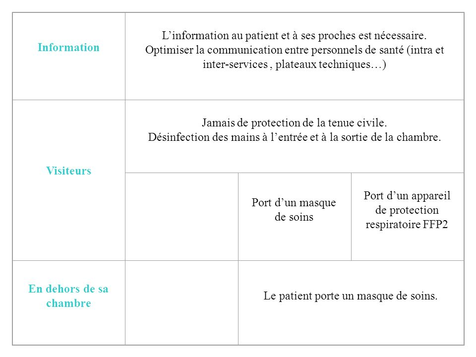 L'information au patient et à ses proches est nécessaire.