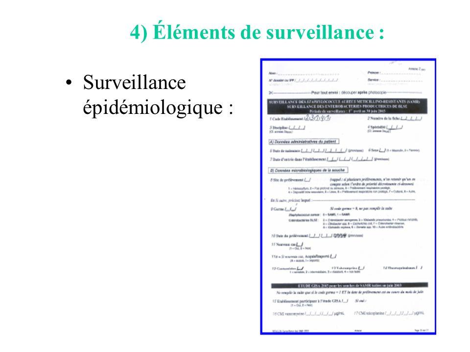 4) Éléments de surveillance :