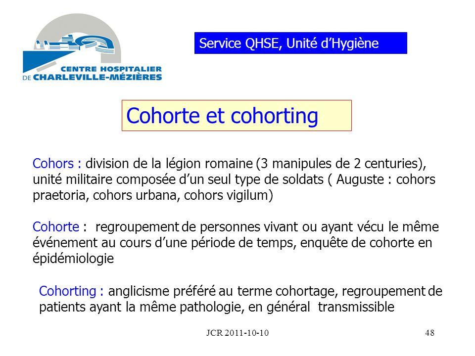 Cohorte et cohorting Service QHSE, Unité d'Hygiène
